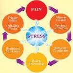 stress-150x150